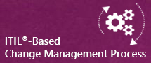 LearnChase Best How to Establish an ITIL Based Change Management Process for ITIL Online Training