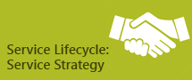 LearnChase Best ITIL Service Lifecycle Service Strategy for ITIL Online Training